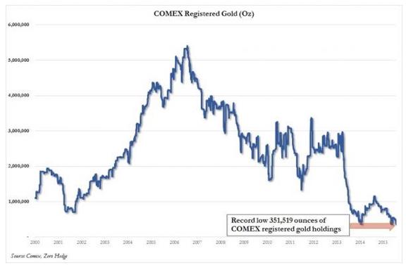 comex-chart