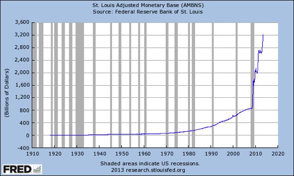 short-term-chart