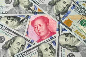 china-yuan-dollars